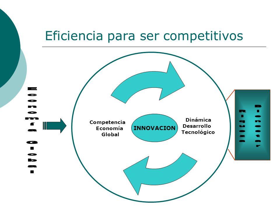 Eficiencia para ser competitivos