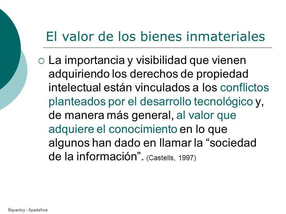 El valor de los bienes inmateriales