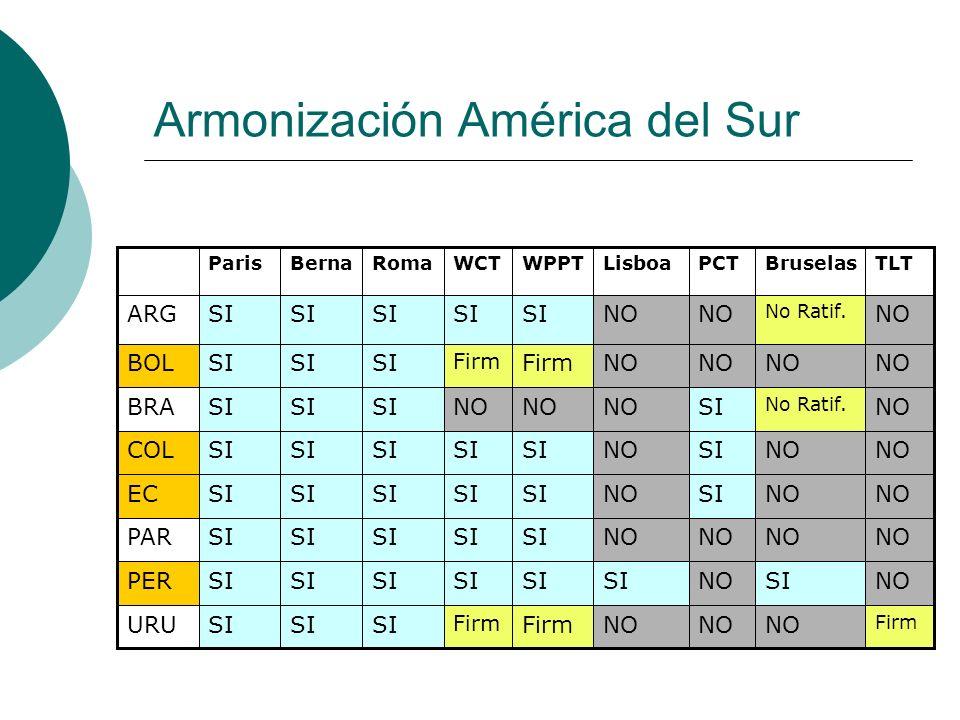 Armonización América del Sur