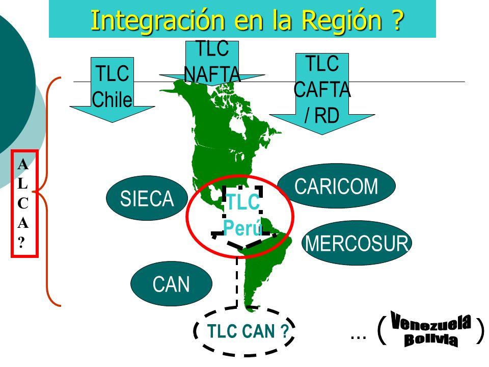 Integración en la Región