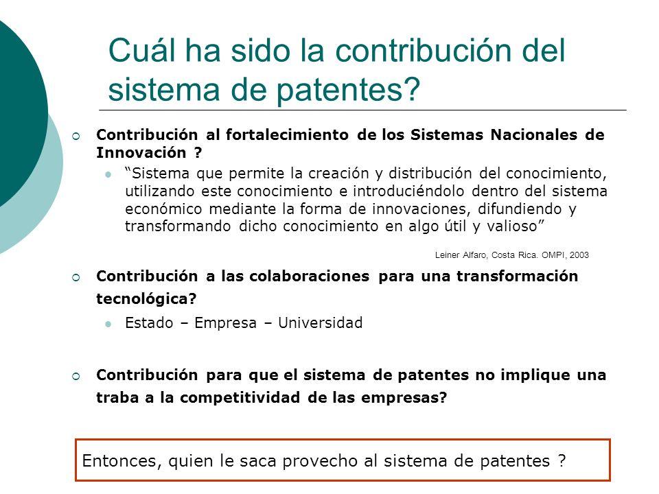 Cuál ha sido la contribución del sistema de patentes