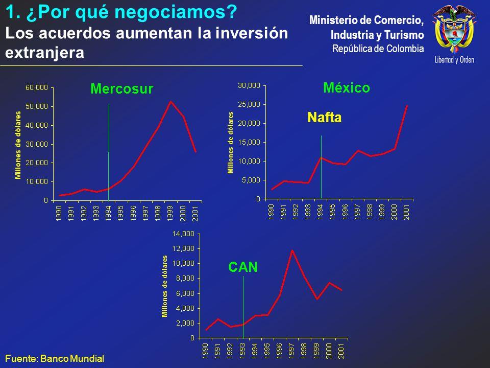 1. ¿Por qué negociamos Los acuerdos aumentan la inversión extranjera