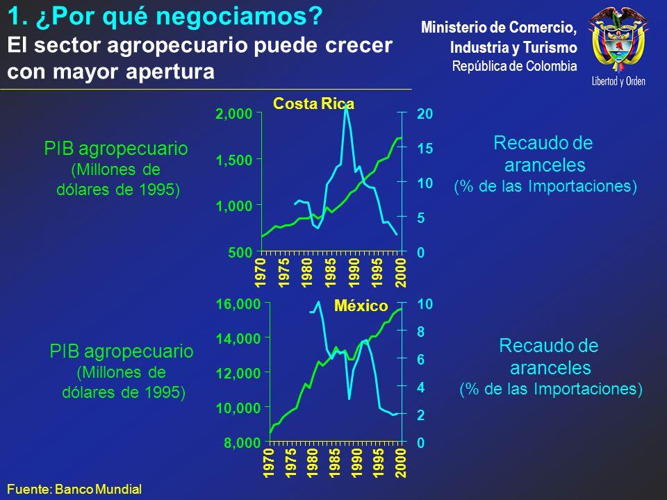 1. ¿Por qué negociamos El sector agropecuario puede crecer