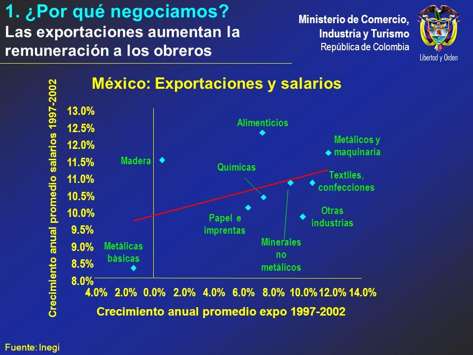 1. ¿Por qué negociamos Las exportaciones aumentan la