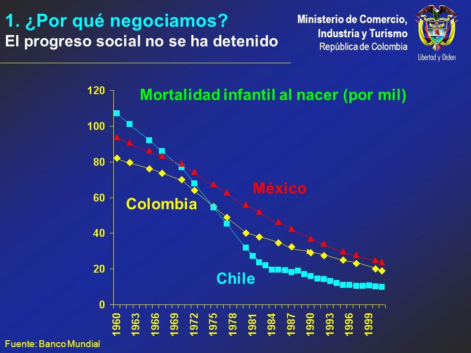 Mortalidad infantil al nacer (por mil)
