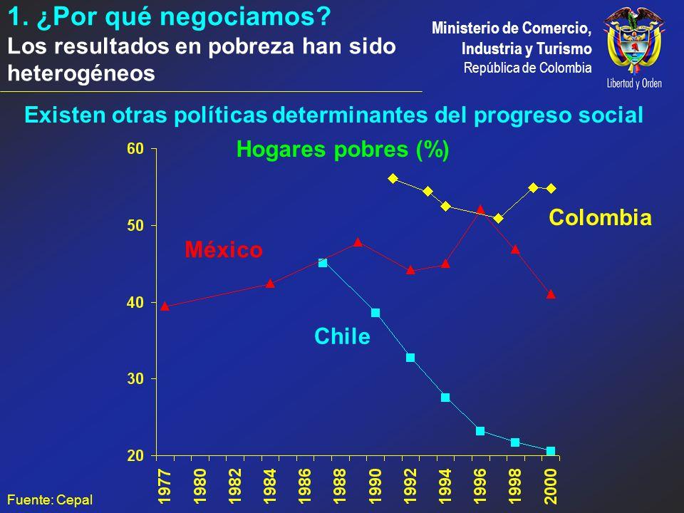 Existen otras políticas determinantes del progreso social
