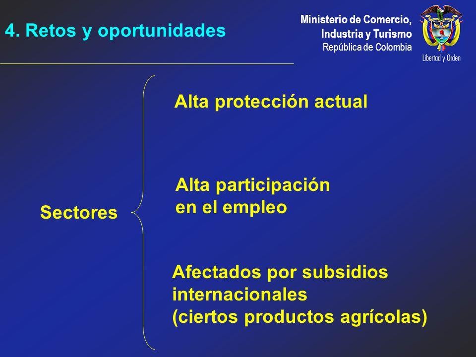 4. Retos y oportunidades Alta protección actual. Alta participación. en el empleo. Sectores. Afectados por subsidios.
