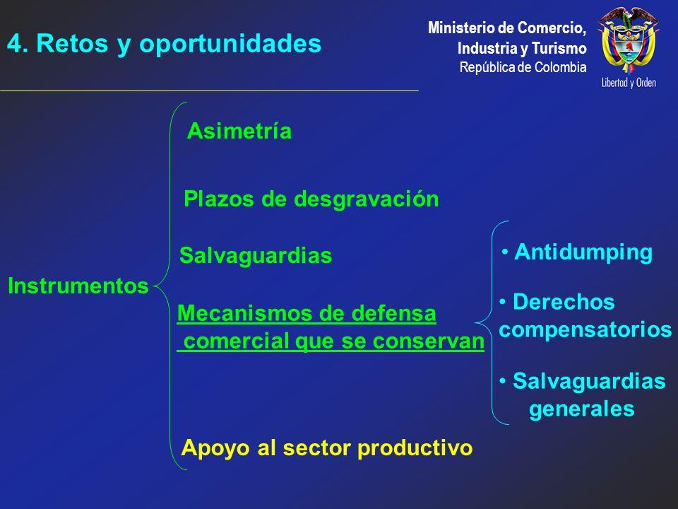 Plazos de desgravación Apoyo al sector productivo