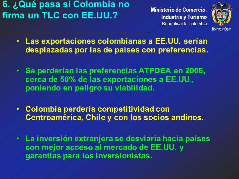 6. ¿Qué pasa si Colombia no firma un TLC con EE.UU.