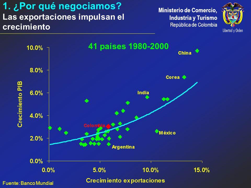 1. ¿Por qué negociamos Las exportaciones impulsan el crecimiento