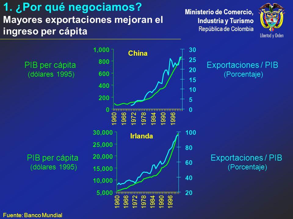 1. ¿Por qué negociamos Mayores exportaciones mejoran el