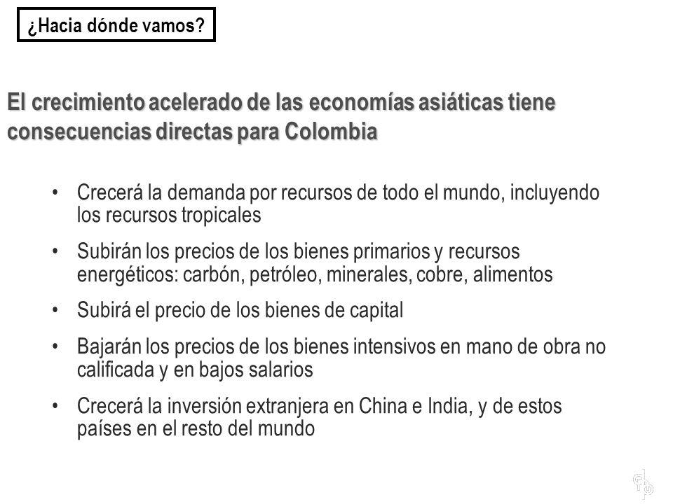 ¿Hacia dónde vamos El crecimiento acelerado de las economías asiáticas tiene consecuencias directas para Colombia.