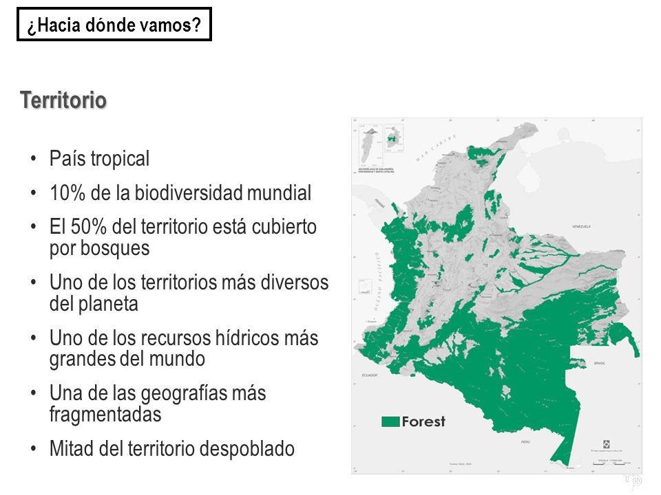 Territorio País tropical 10% de la biodiversidad mundial