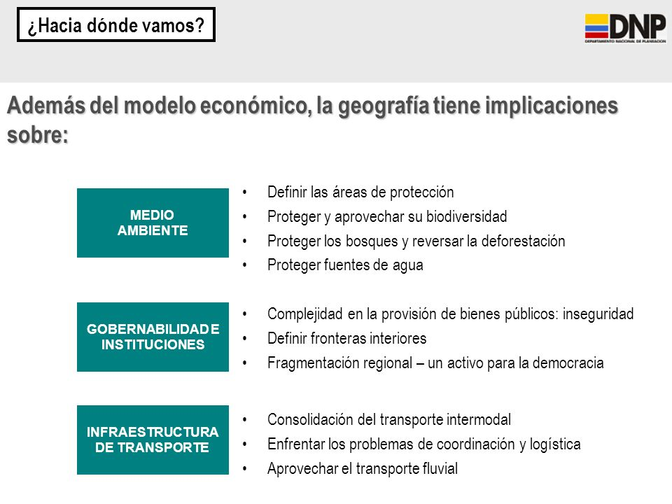 GOBERNABILIDAD E INSTITUCIONES INFRAESTRUCTURA DE TRANSPORTE