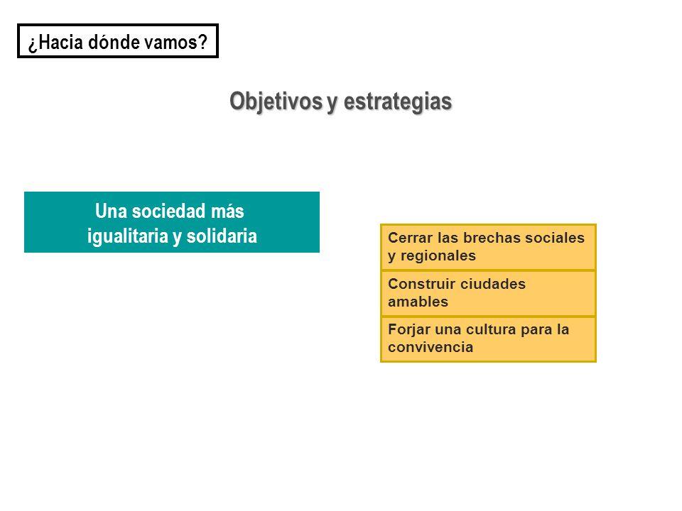Objetivos y estrategias igualitaria y solidaria