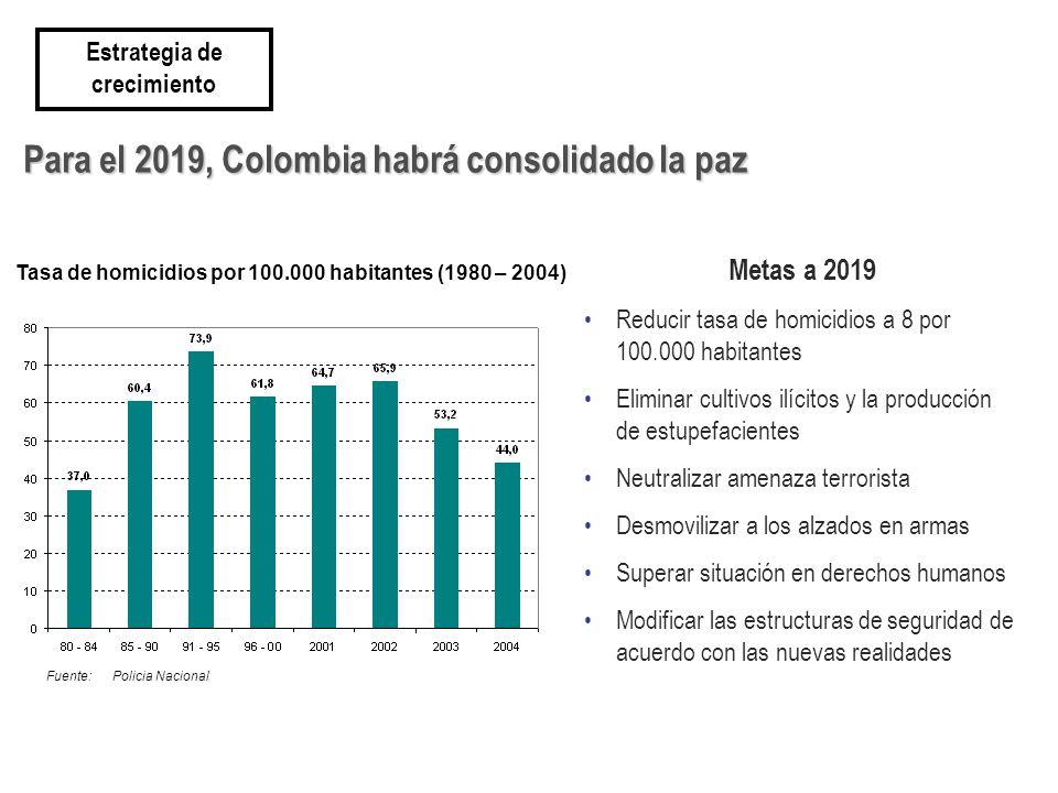 Para el 2019, Colombia habrá consolidado la paz