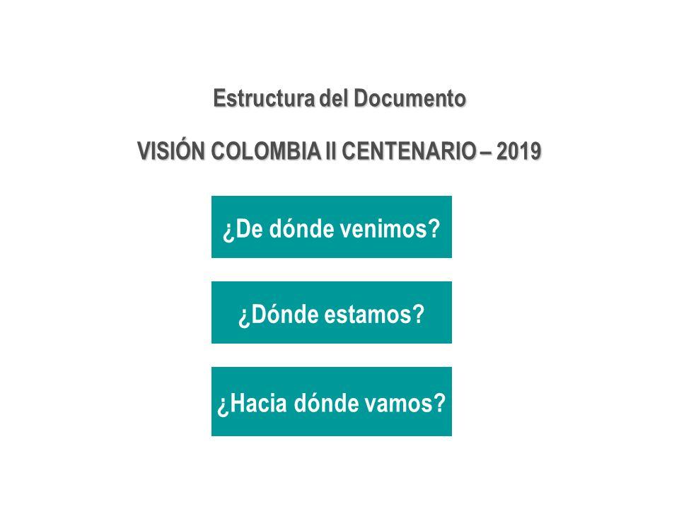 Estructura del Documento VISIÓN COLOMBIA II CENTENARIO – 2019