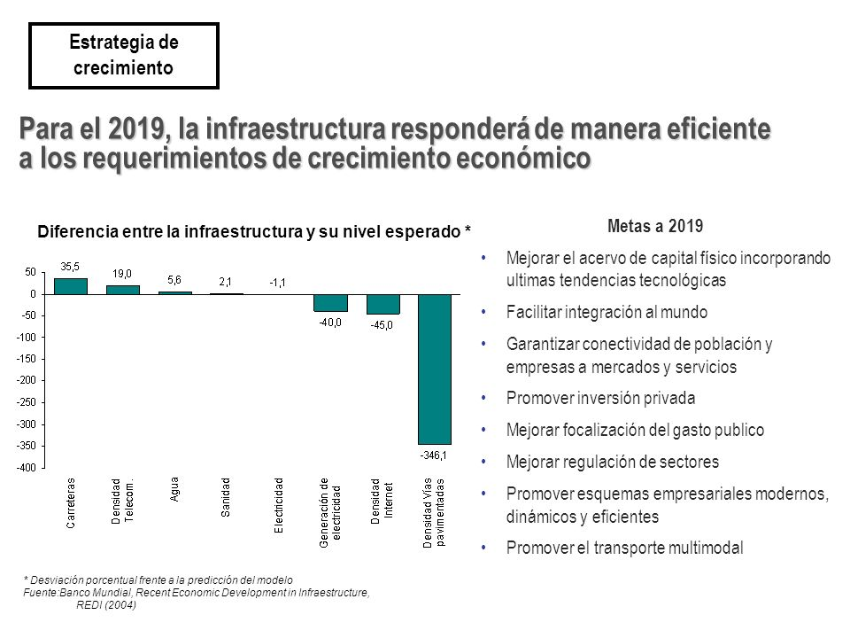 Para el 2019, la infraestructura responderá de manera eficiente