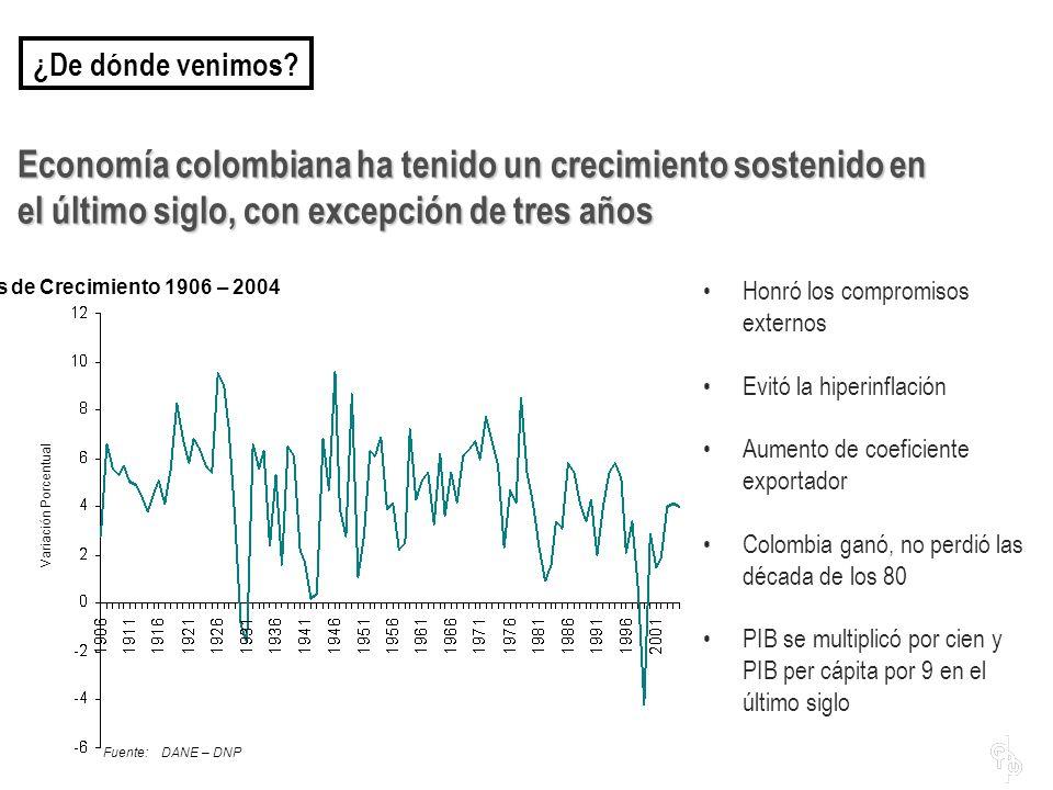 ¿De dónde venimos Economía colombiana ha tenido un crecimiento sostenido en el último siglo, con excepción de tres años.