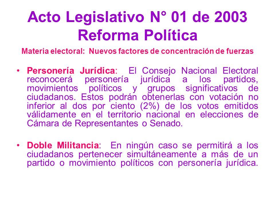 Acto Legislativo N° 01 de 2003 Reforma Política