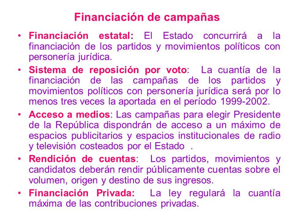 Financiación de campañas