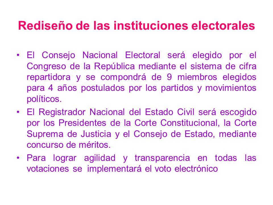 Rediseño de las instituciones electorales