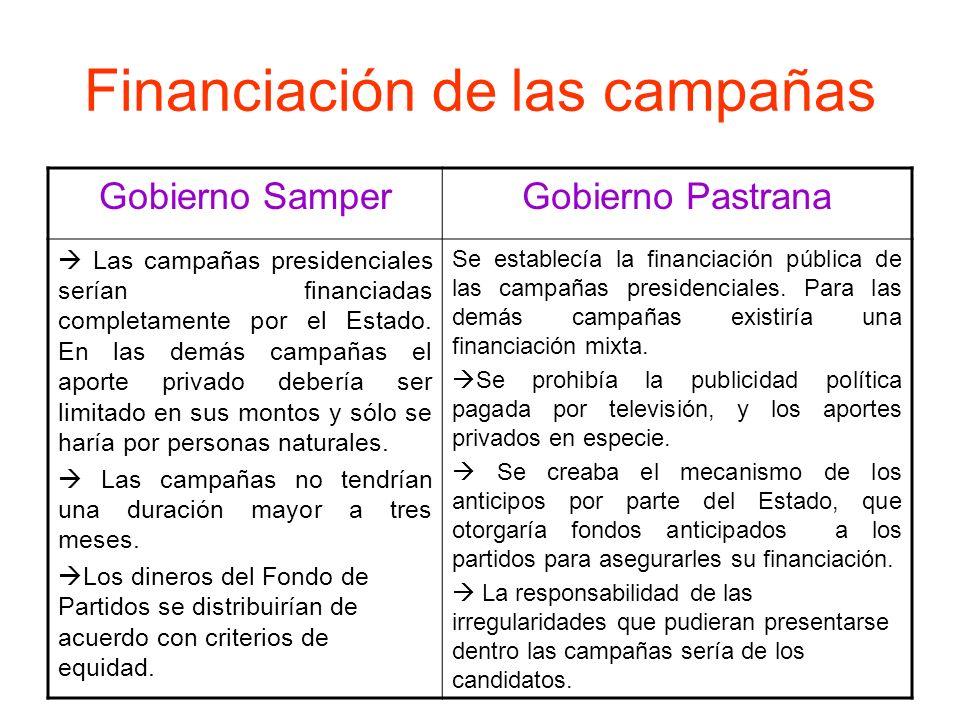 Financiación de las campañas