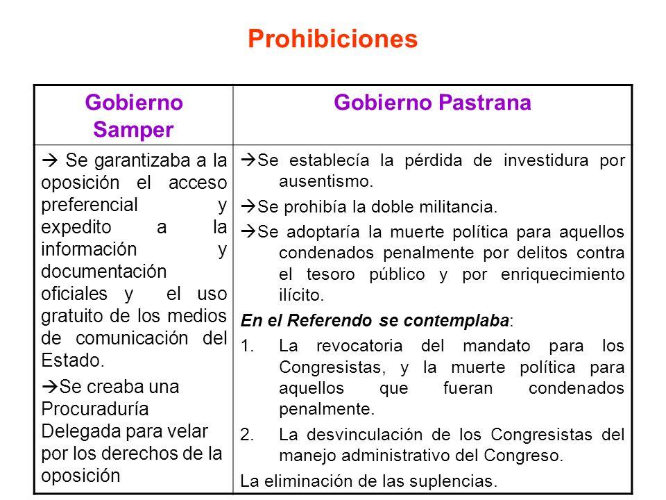 Prohibiciones Gobierno Samper Gobierno Pastrana