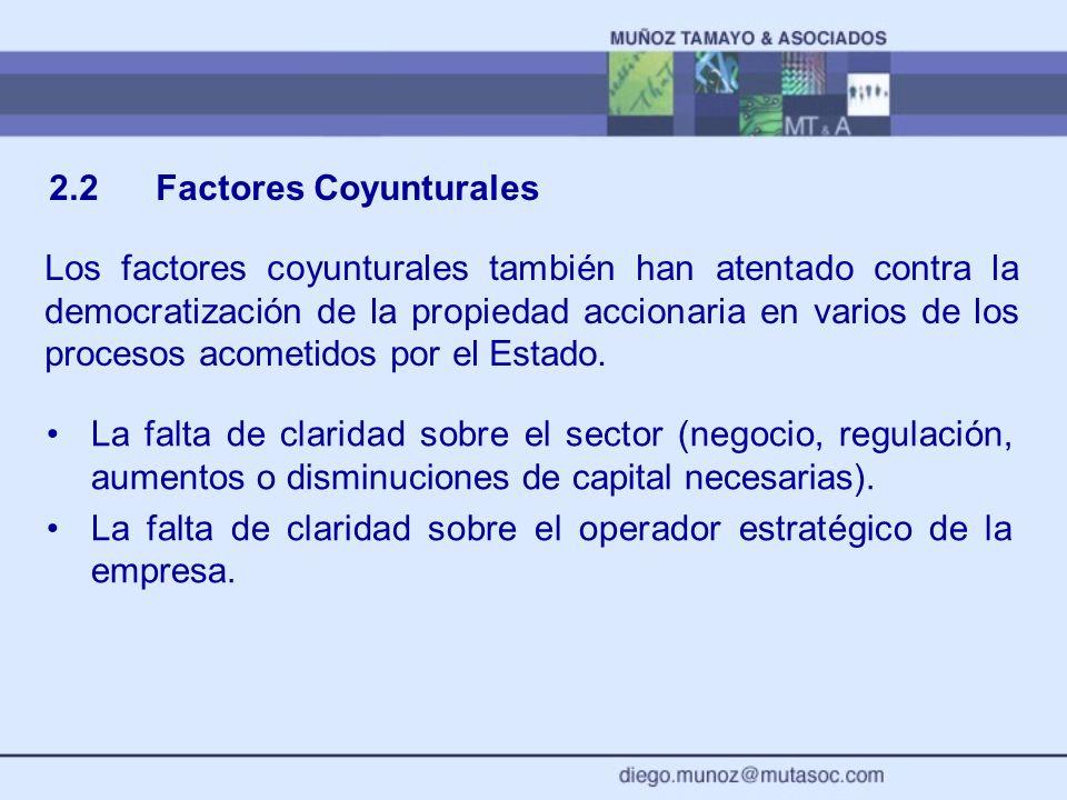 2.2 Factores Coyunturales