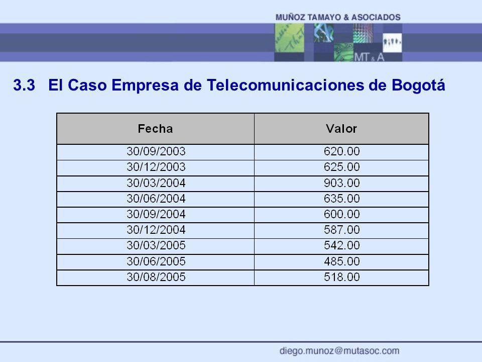 3.3 El Caso Empresa de Telecomunicaciones de Bogotá