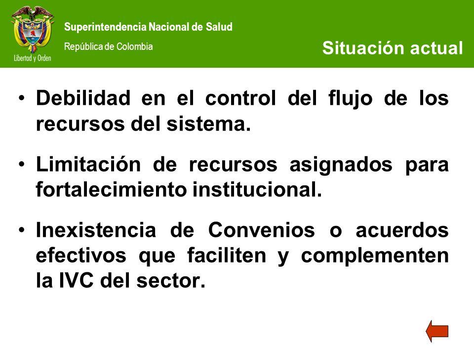Debilidad en el control del flujo de los recursos del sistema.