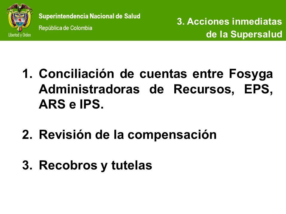 Revisión de la compensación Recobros y tutelas