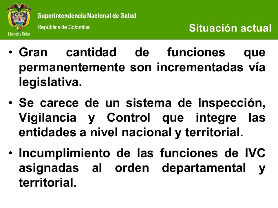 Situación actual SITUACIÓN ACTUAL. Gran cantidad de funciones que permanentemente son incrementadas vía legislativa.