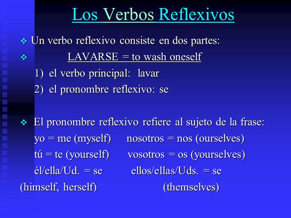 Los Verbos Reflexivos Un verbo reflexivo consiste en dos partes: