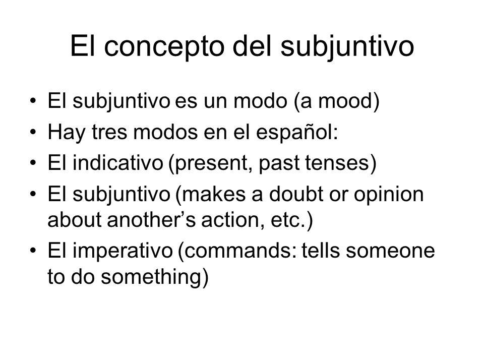 El concepto del subjuntivo