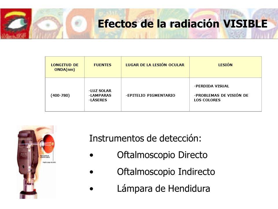 Efectos de la radiación VISIBLE