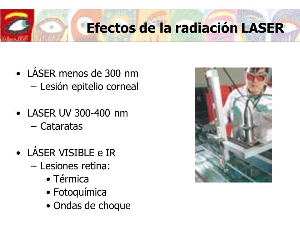 Efectos de la radiación LASER