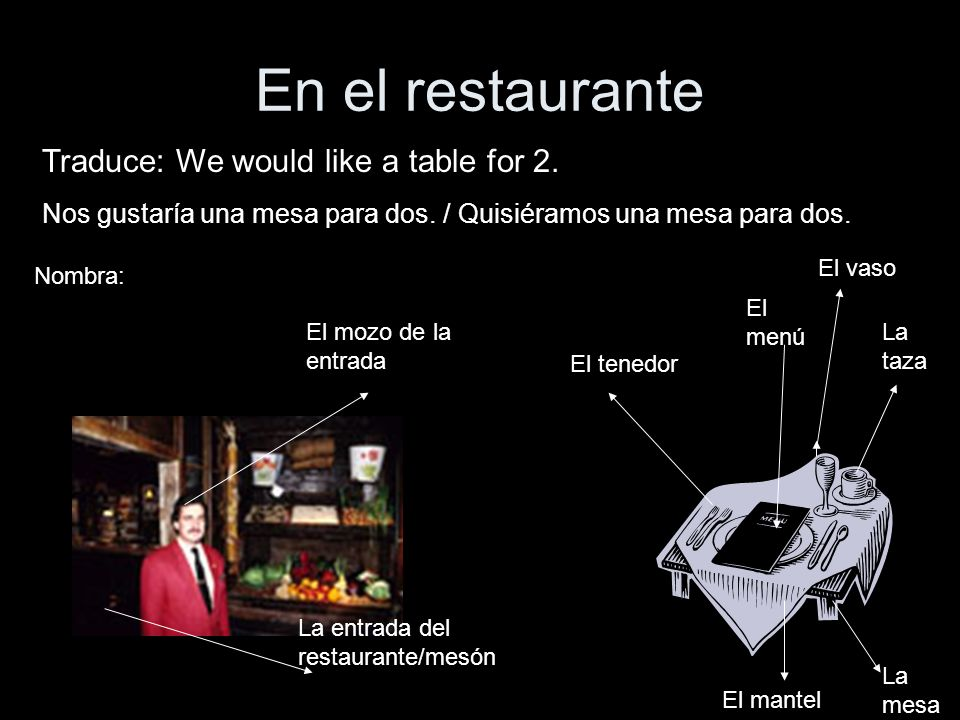 En el restaurante Traduce: We would like a table for 2.