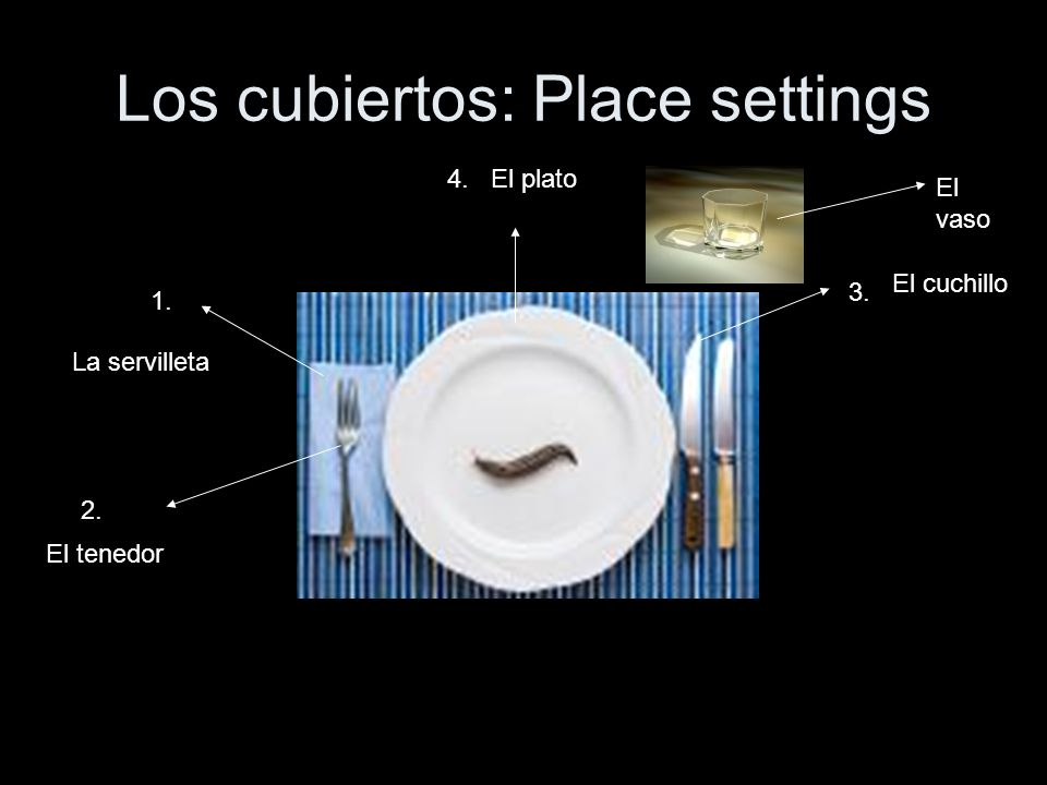 Los cubiertos: Place settings