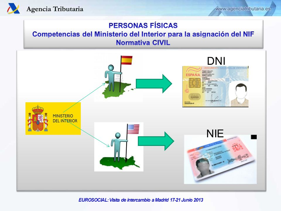 el censo de obligados tributarios ppt descargar