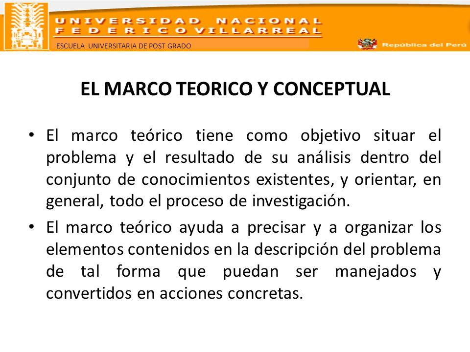 Dr. Manuel Montoya Ugarte - ppt video online descargar