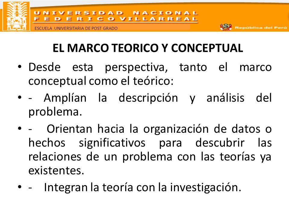 EL MARCO TEORICO Y CONCEPTUAL