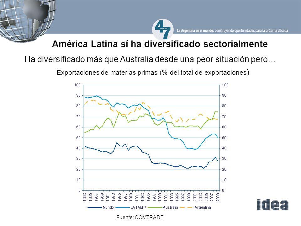 América Latina sí ha diversificado sectorialmente