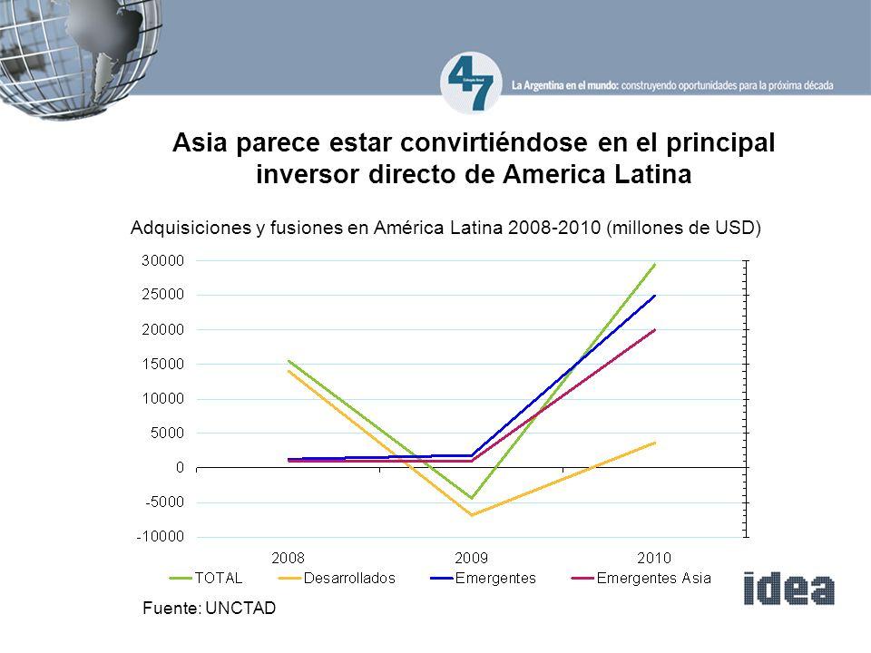 Adquisiciones y fusiones en América Latina 2008-2010 (millones de USD)