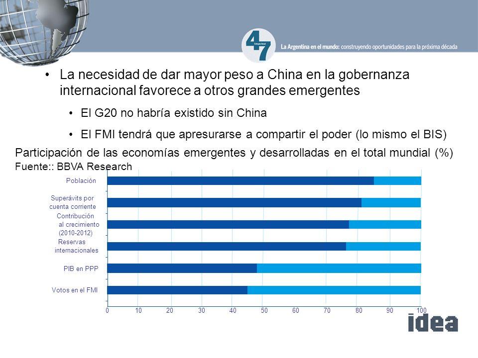 La necesidad de dar mayor peso a China en la gobernanza internacional favorece a otros grandes emergentes