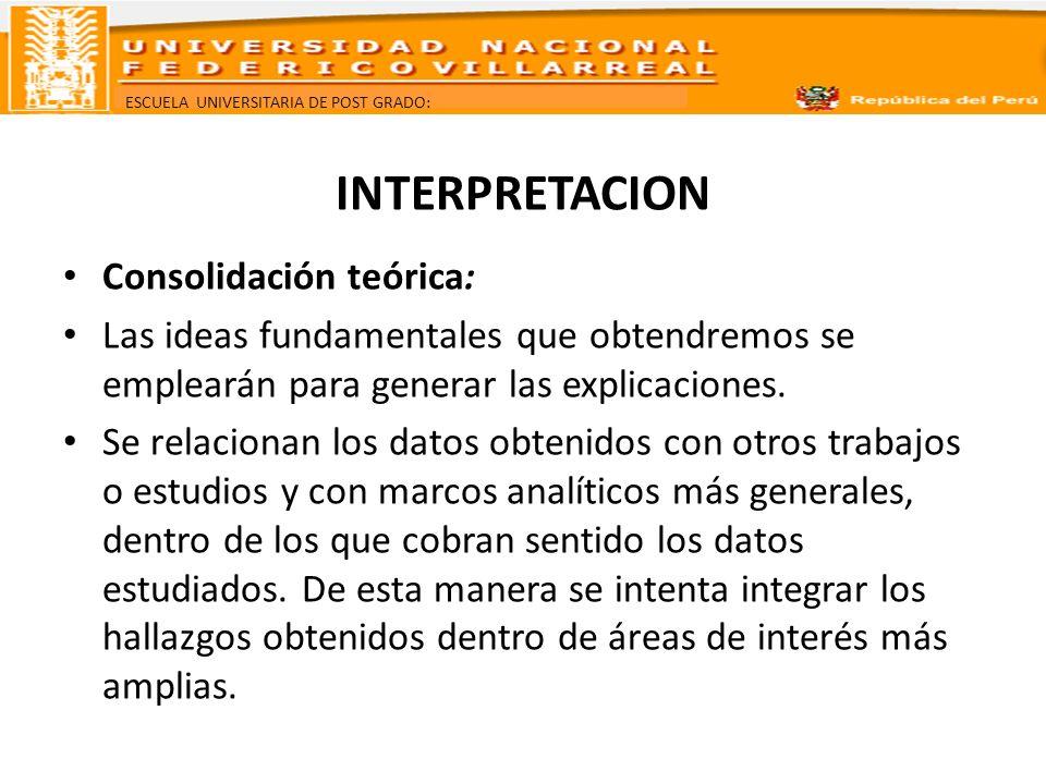 INTERPRETACION Consolidación teórica:
