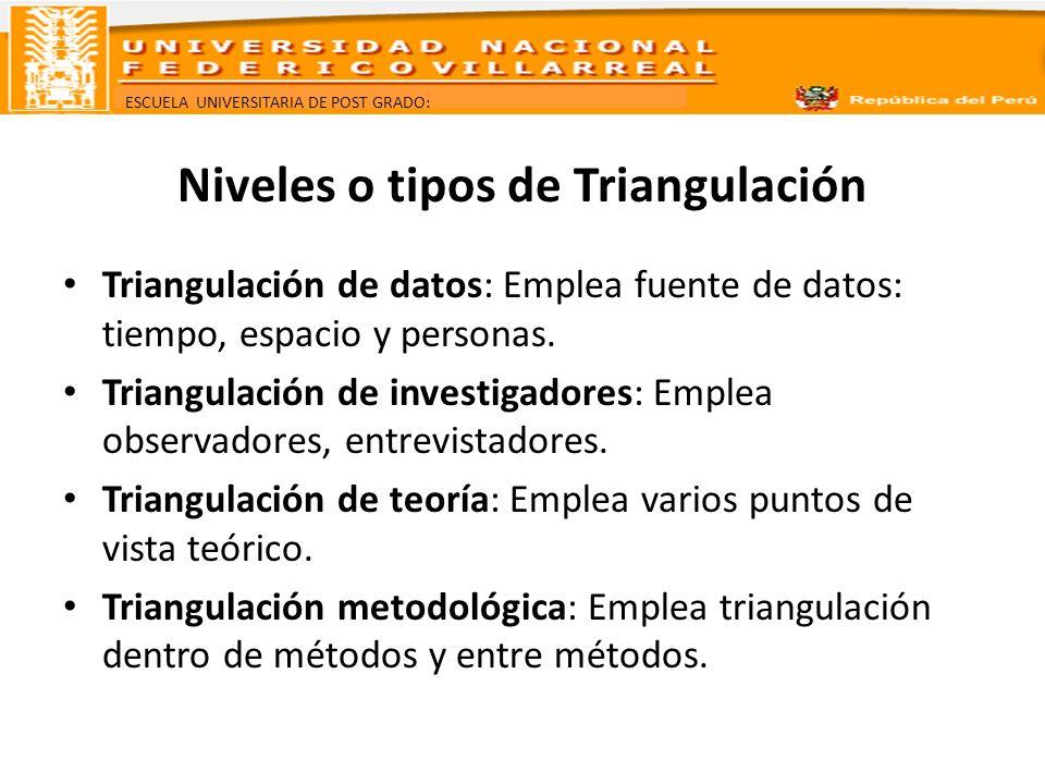 Niveles o tipos de Triangulación