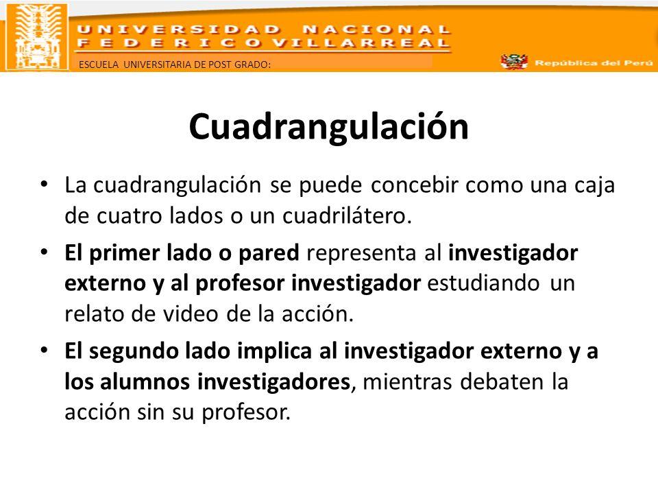 CuadrangulaciónLa cuadrangulación se puede concebir como una caja de cuatro lados o un cuadrilátero.