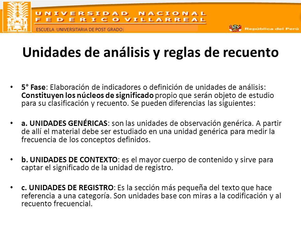 Unidades de análisis y reglas de recuento