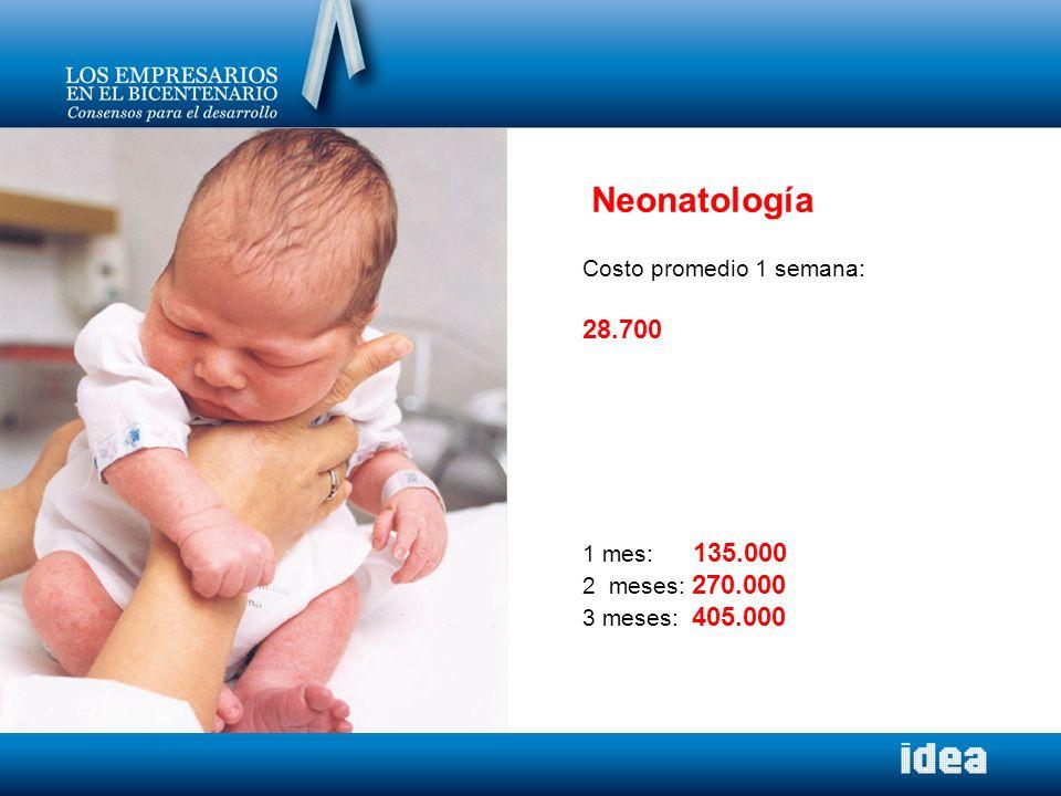 Neonatología 28.700 Costo promedio 1 semana: 1 mes: 135.000